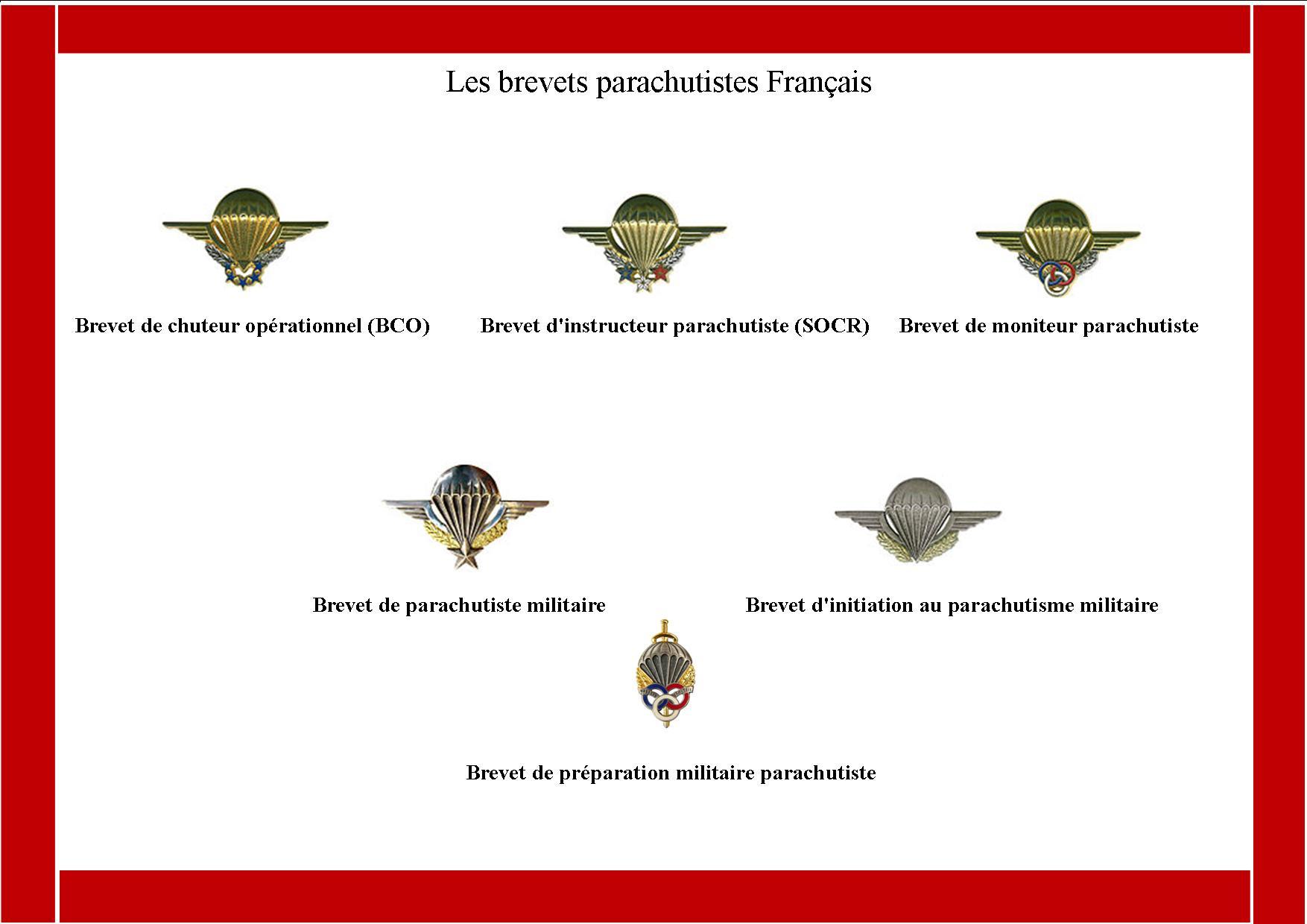 mystique parachutiste section 281 dreux lieutenant antoine de la b tie. Black Bedroom Furniture Sets. Home Design Ideas